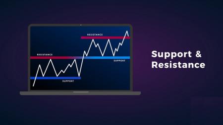 価格がExpertOptionのサポート/レジスタンスから抜け出したい時期と取るべき行動を特定するためのガイド